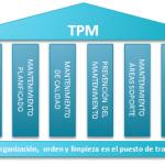SIGNIFICADO DE TPM Y SUS PILARES