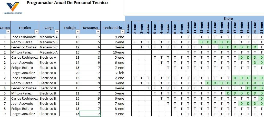 formato para programación de turnos técnicos