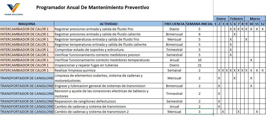 cronograma plan de mantenimiento preventivo en excel
